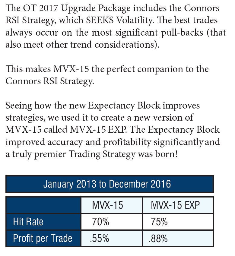 Connors rsi trading strategy